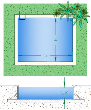 Piscine interrate kit fai da te prezzi piscina kit acciaio for Piscina 4x4